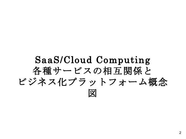 SaaS/Cloud Computing 各種サービスの相互関係と ビジネス化プラットフォーム概念図