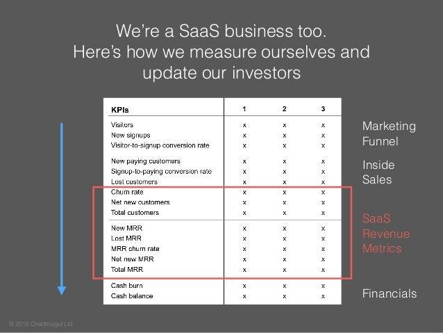 SaaS Metrics: The Secret to Subscription Success Slide 2