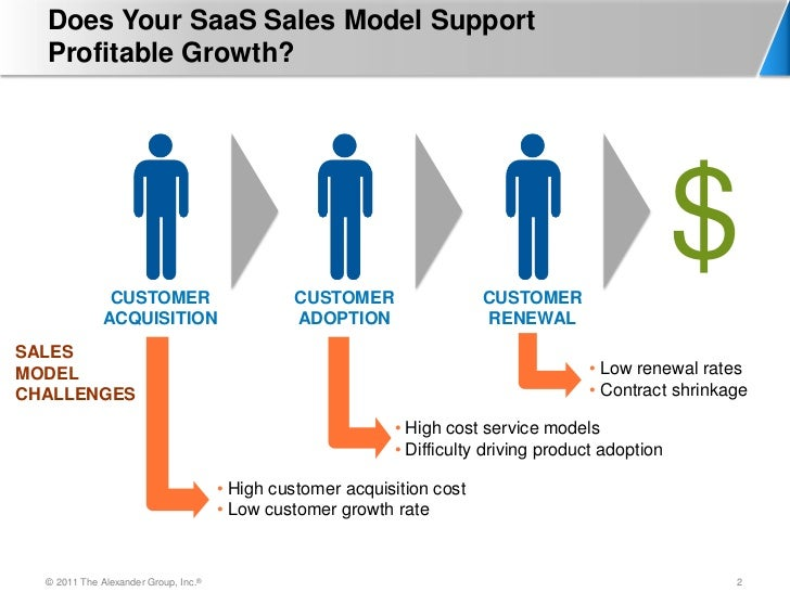 Saas business plan