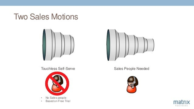 Two Sales Motions Touchless Self-Serve • No Sales people • Based on Free Trial Sales People Needed