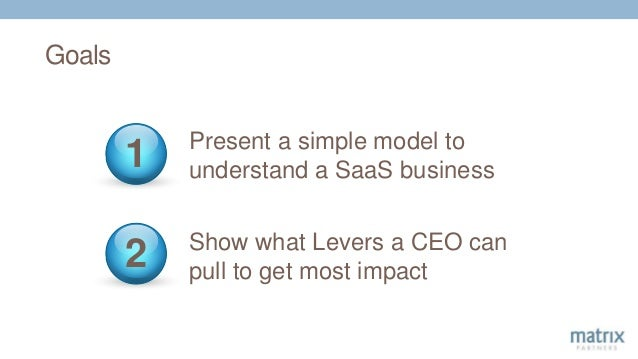 Goals Present a simple model to understand a SaaS business1 2 Show what Levers a CEO can pull to get most impact