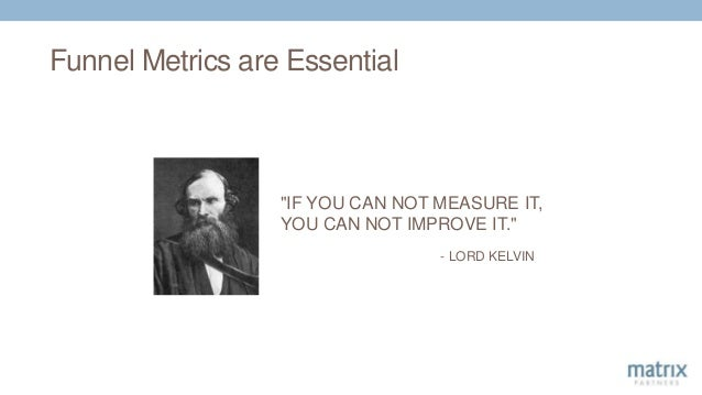 """Funnel Metrics are Essential """"IF YOU CAN NOT MEASURE IT, YOU CAN NOT IMPROVE IT."""" - LORD KELVIN"""