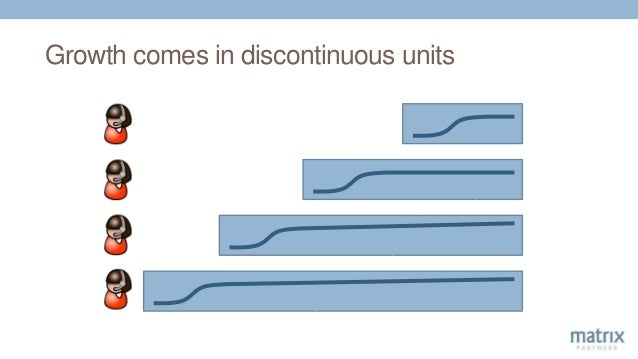 Growth comes in discontinuous units