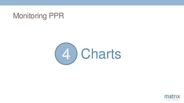 Monitoring PPR Charts4