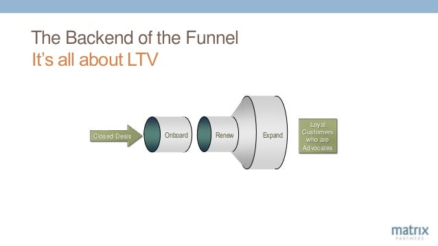 The Backend of the Funnel Closed Deals Loyal Customers who are Advocates Renew ExpandOnboard It's all about LTV