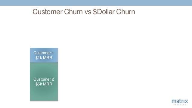 Customer Churn vs $Dollar Churn Customer 2 $5k MRR Customer 1 $1k MRR