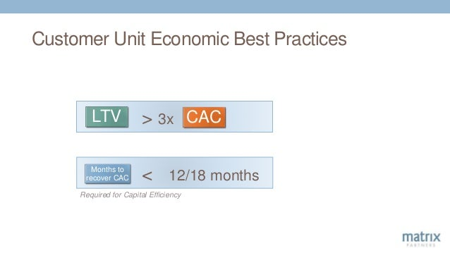Customer Unit Economic Best Practices LTV CAC> 3x Months to recover CAC < 12/18 months Required for Capital Efficiency