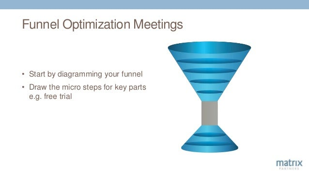 Funnel Optimization Meetings • Start by diagramming your funnel • Draw the micro steps for key parts e.g. free trial