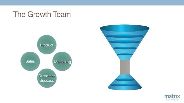 The Growth Team Sales Marketing Customer Success Product