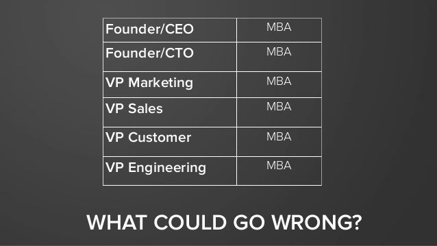 GREAT ADVICE: Startups should focus on ONE thing.