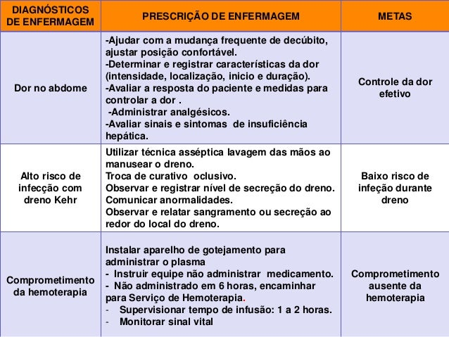 tipos de analgesicos antiinflamatorios no esteroideos