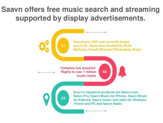 free hindi music downloads for phones full songs