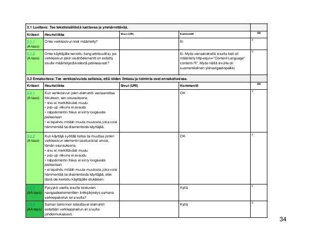 34 3.1 Luettava: Tee tekstisisällöstä luettavaa ja ymmärrettävää. Kriteeri Heuristiikka Sivut (URI) Kommentit OK 3.1.1 (A-...