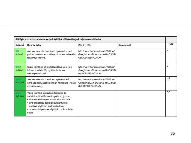 35 3.3 Syötteen avustaminen: Auta käyttäjiä välttämään ja korjaamaan virheitä. Kriteeri Heuristiikka Sivut (URI) Kommentit...