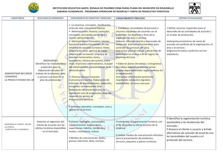 INSTITUCION EDUCATIVA SANTA ROSALIA DE PALERMO ZONA RURAL PLANA DEL MUNICIPIO DE ROLDANILLO                               ...