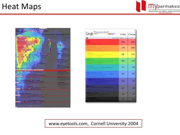 Eyetools Eyetracking Research