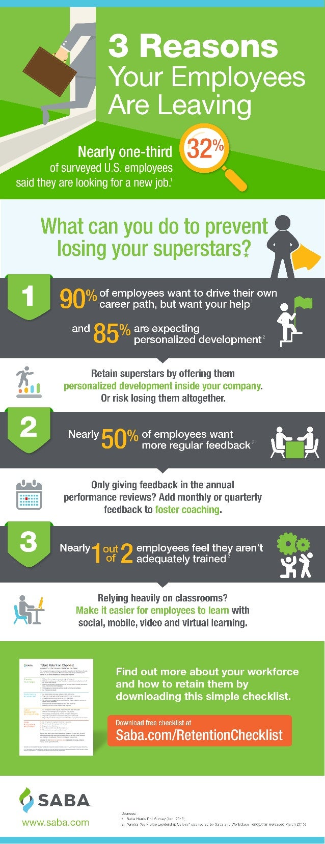 900/0 of employees want to drive their own     career path,  but want your help' .  and 850/,  are expecting personalized ...
