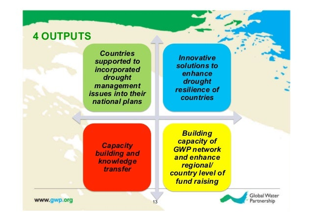 4 OUTPUTS            Countries                                   Innovative          supported to                         ...