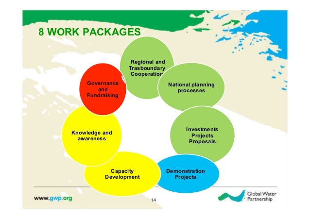 8 WORK PACKAGES                       Regional and                      Trasboundary                       Cooperation    ...