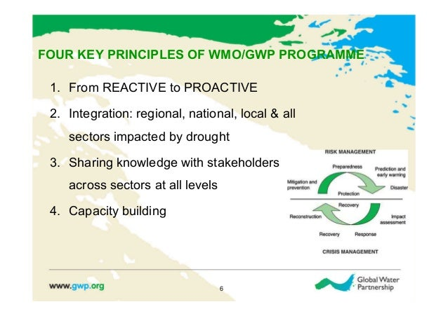 FOUR KEY PRINCIPLES OF WMO/GWP PROGRAMME 1. From REACTIVE to PROACTIVE 2. Integration: regional, national, local & all  ...