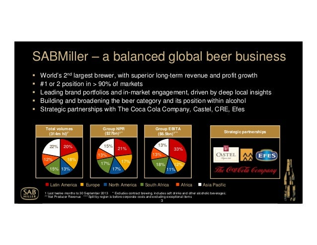 sab miller corporate strategy Strategy in africa choosing an entry mode our choice of entry mode has varied sabmiller richard farnsworth business media relations manager, sabmiller.