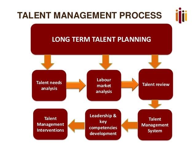 nandos recruitment process