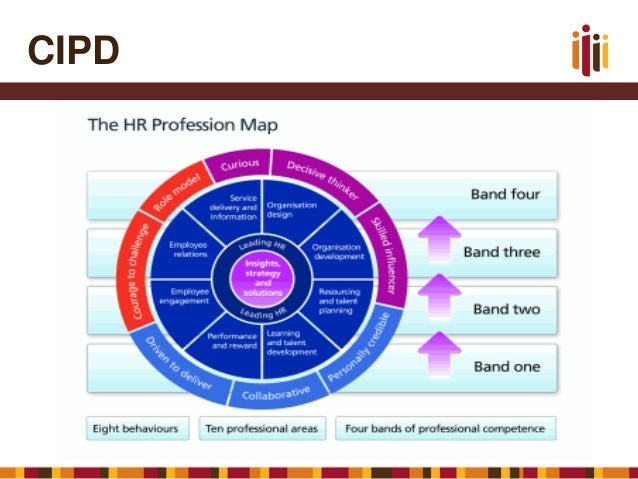 the cipd hr profession map and 1 the cipd human resources profession map (hrpm) which has been designed to set the highest standards of professional competencies continue reading cipd human resources profession map (hrpm.