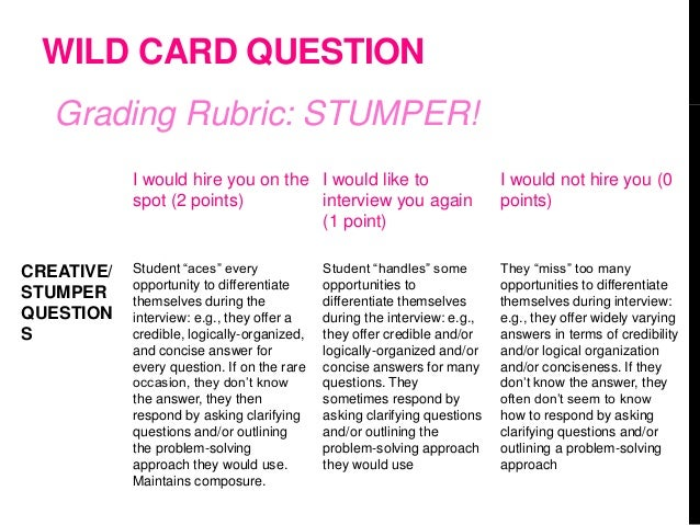 wild card interview questions