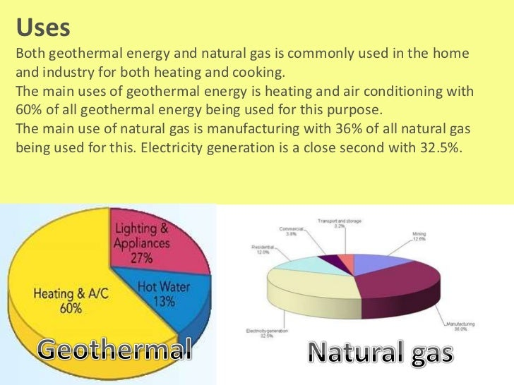 How Geothermal Energy Is Used