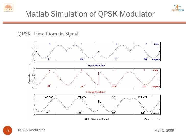 hardware implementation of qpsk modulator for satellite