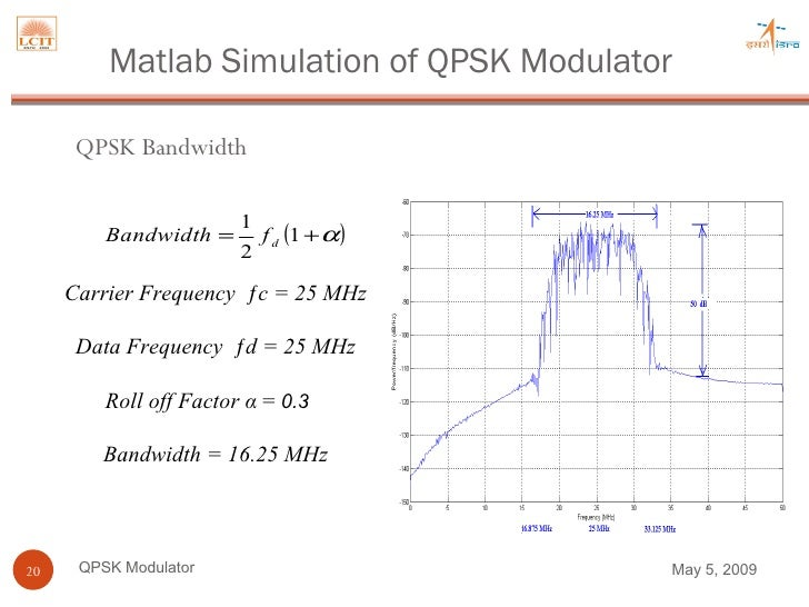 Hardware Implementation Of QPSK Modulator for Satellite Communications