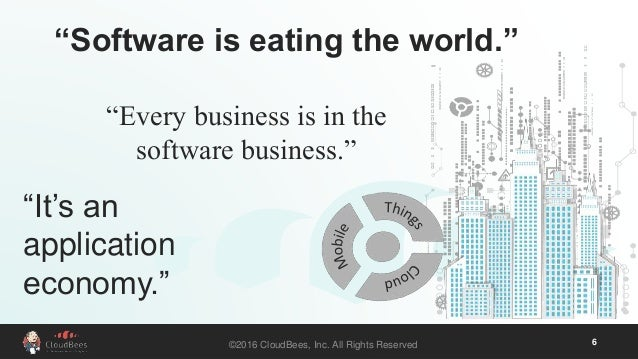 """©2016 CloudBees, Inc. All Rights Reserved 6 """"Software is eating the world."""" """"Every business is in the software business."""" ..."""