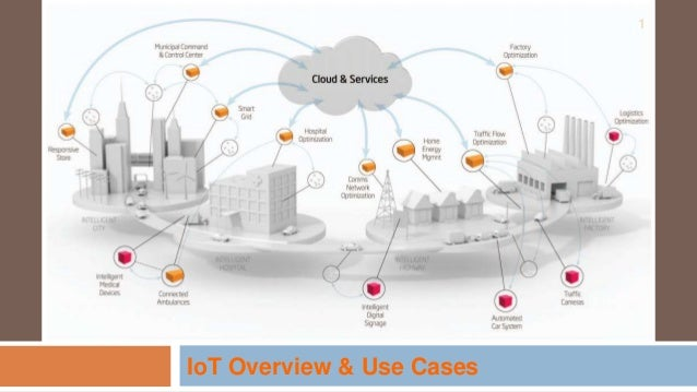 IoT Overview & Use Cases 1