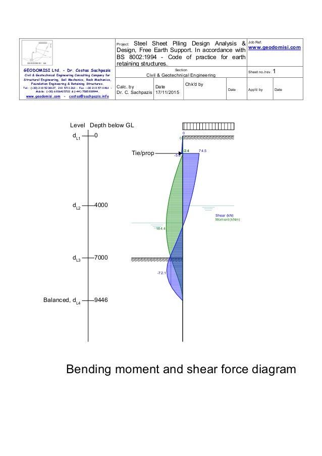 Sachpazis Steel Sheet Piling Analysis Amp Design Free Earth