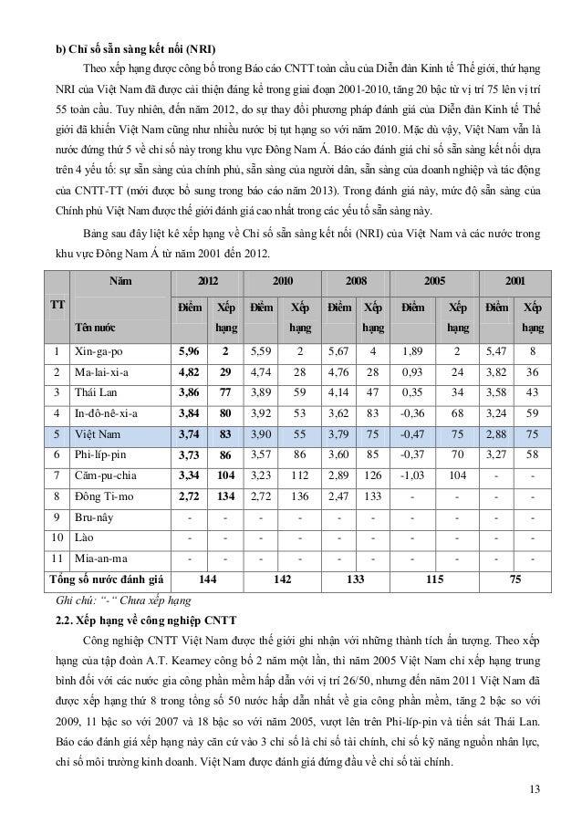 13 b) Chỉ số sẵn sàng kết nối (NRI) Theo xếp hạng được công bố trong Báo cáo CNTT toàn cầu của Diễn đàn Kinh tế Thế giới, ...