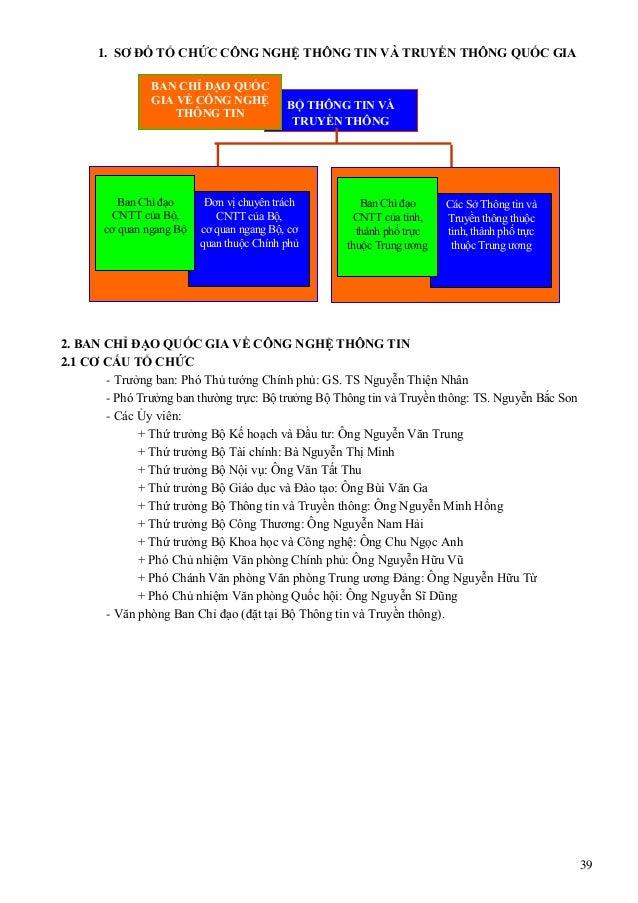 39 1. SƠ ĐỒ TỔ CHỨC CÔNG NGHỆ THÔNG TIN VÀ TRUYỀN THÔNG QUỐC GIA 2. BAN CHỈ ĐẠO QUỐC GIA VỀ CÔNG NGHỆ THÔNG TIN 2.1 CƠ CẤU...