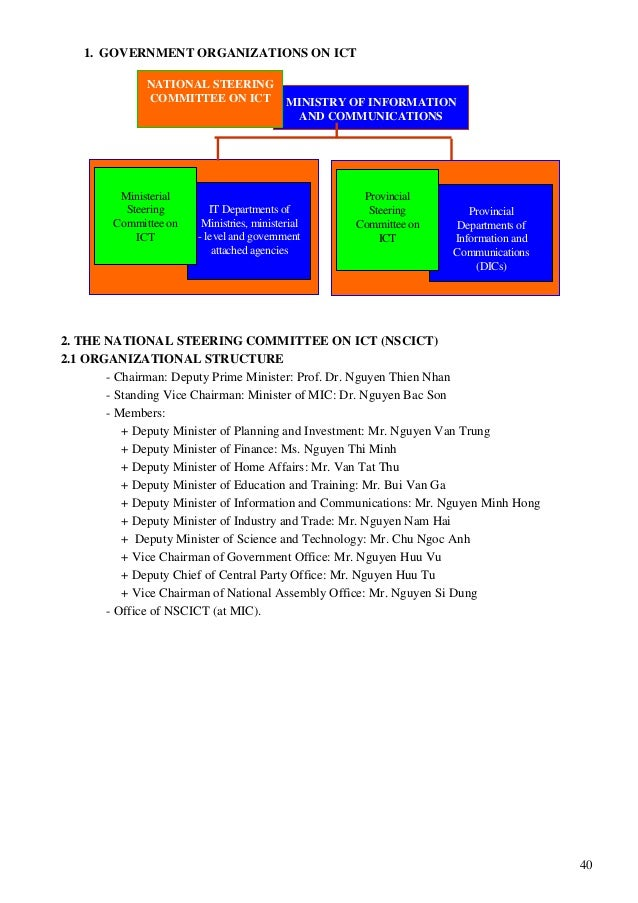 40 1. GOVERNMENT ORGANIZATIONS ON ICT 2. THE NATIONAL STEERING COMMITTEE ON ICT (NSCICT) 2.1 ORGANIZATIONAL STRUCTURE - Ch...