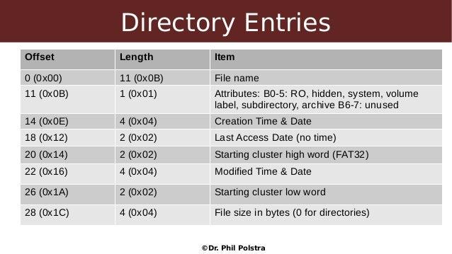 SACON) Dr  Phil Polstra - windows & linux forensics