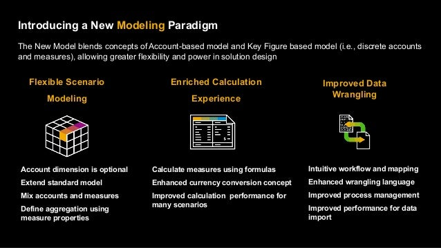 Planning – Q2/2020 Introducing a New Modeling Paradigm The New Model blends concepts of Account-based model and Key Figure...