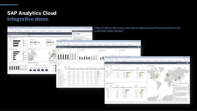 SAP Analytics Cloud Integrative demo https://saphanajourney.com/sap-analytics-cloud/resources/planning- overview-video-ser...