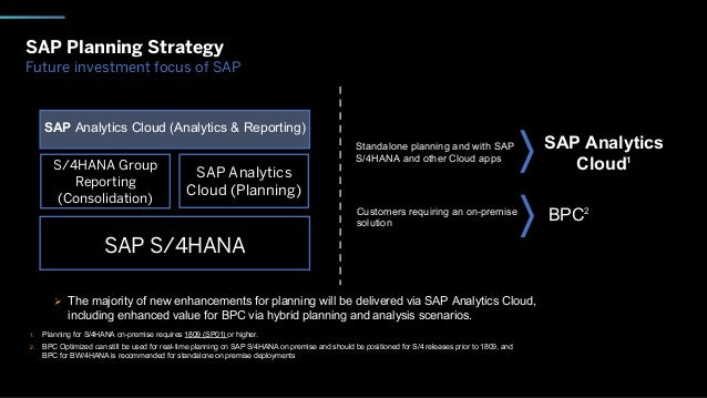 SAP Planning Strategy Future investment focus of SAP SAP S/4HANA SAP Analytics Cloud (Analytics & Reporting) SAP Analytics...