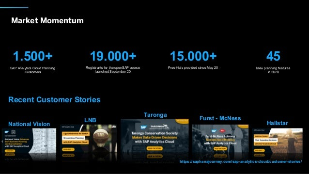 Market Momentum 1.500+ SAP Analytics Cloud Planning Customers 19.000+ Registrants for the openSAP course launched Septembe...