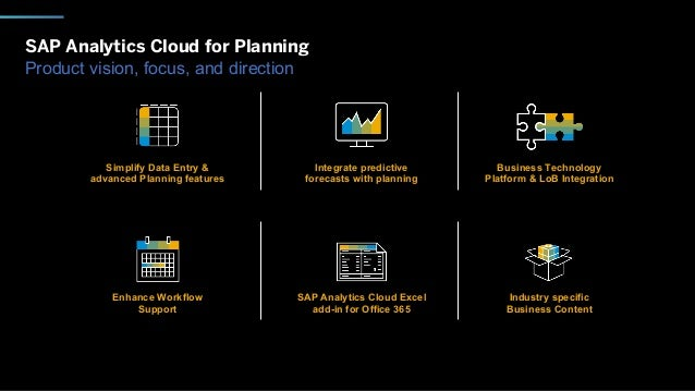 SAP Analytics Cloud for Planning Product vision, focus, and direction Simplify Data Entry & advanced Planning features Int...