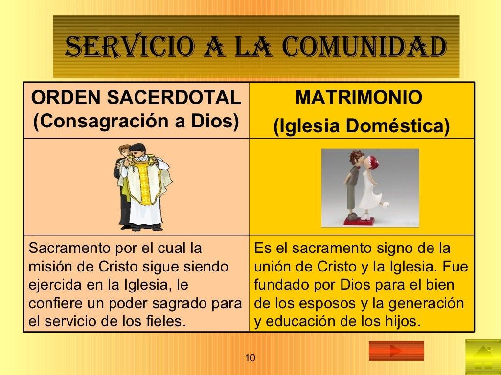 SERVICIO A LA COMUNIDAD ORDEN SACERDOTAL   (Consagración a Dios) MATRIMONIO  (Iglesia Doméstica) Sacramento por el cual la...