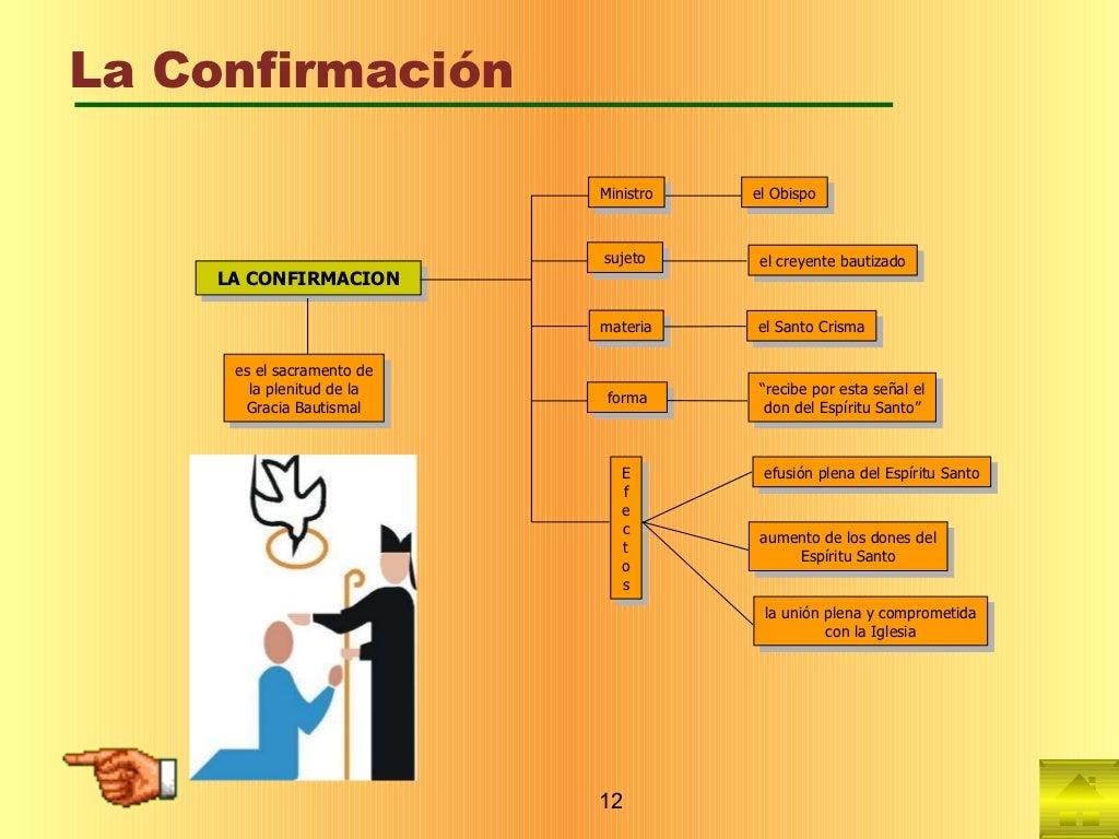 La Confirmación  aumento de los dones del Espíritu Santo la unión plena y comprometida con la Iglesia es el sacramento de ...