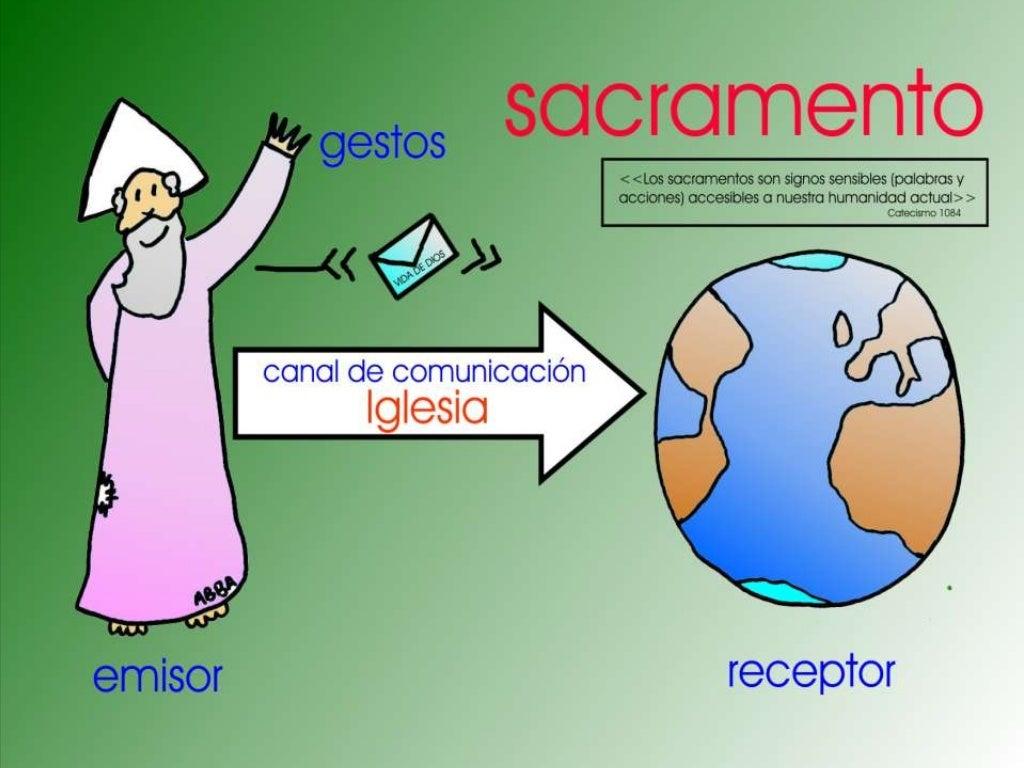 SERVICIO A LA COMUNIDAD ORDEN SACERDOTAL (Consagración a Dios) MATRIMONIO (Iglesia Doméstica) Sacramento por el cual la mi...