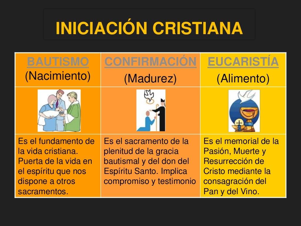 EUCARISTÍA En cada celebración se actualiza la Pasión, Muerte y Resurrección de Jesús en la Eucaristía. Es el sacramento c...