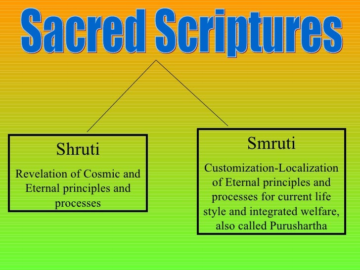 Sacred Scriptures Shruti Revelation of Cosmic and Eternal principles and processes Smruti Customization-Localization of Et...
