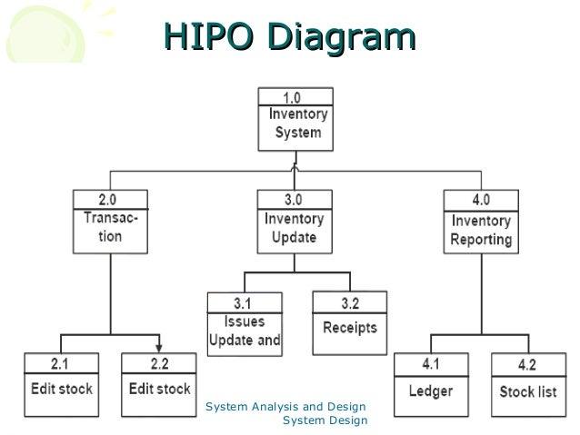Hipo charts timiznceptzmusic hipo charts ccuart Gallery