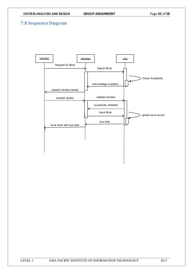 Sequence diagram for library management system return book automated library management system rh slideshare net activity diagram library management system activity diagram library management ccuart Gallery